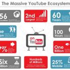 2017 Statistics For Social Media