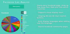 ways to analyze FB likes